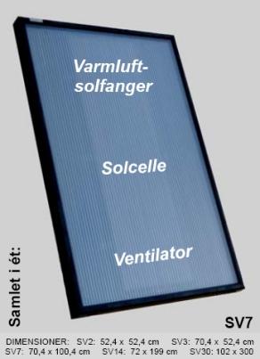 Solvarme panel bilka